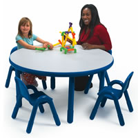 Early Childhood Tables