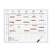Magnetic Double Sided Start-Up Planning Kit