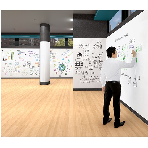 Sharewall Full Wall Magnetic Whiteboard