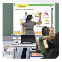 Portable Interactive Whiteboards