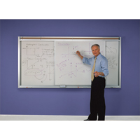 Horizontal Sliding Whiteboards