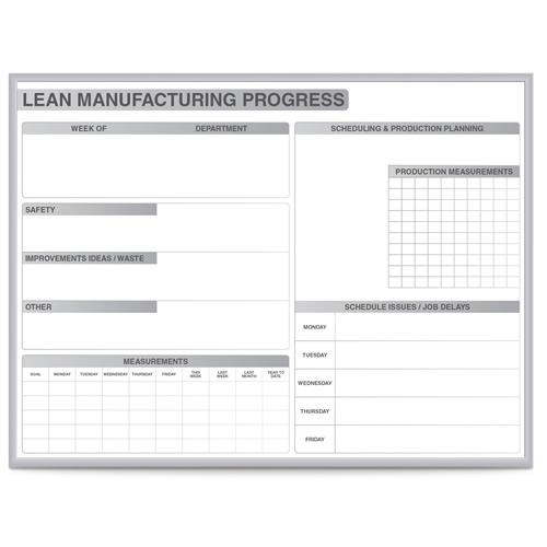 Manufacturing Whiteboard