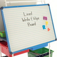 Whiteboards & Chalkboards