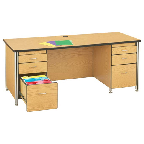 Teachers' Desk